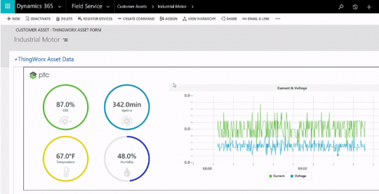 Microsoft Dynamics 365 for Field Service asset management with ThingWorx