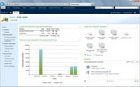A stock Role Center for Microsoft Dynamics AX 2012