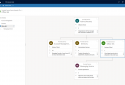 Provance ITSM Service Catalog